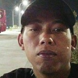 Rahmad from Bojonegoro | Man | 36 years old | Leo