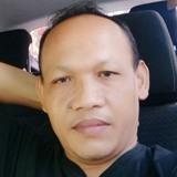 Ytri08Hj from Surakarta | Man | 43 years old | Leo