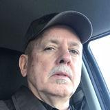 Garebear from Union Grove   Man   67 years old   Taurus