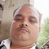 Neeraj from Faizabad   Man   33 years old   Libra