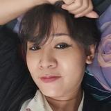 Riafikawati0Mc from Tasikmalaya | Woman | 41 years old | Leo