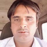 Mohinkhan from Lalpur | Man | 26 years old | Virgo