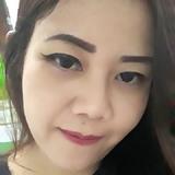 Brina from Surabaya | Woman | 28 years old | Sagittarius