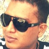 Jackie from Bhandup | Man | 30 years old | Scorpio