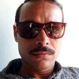 Sourabh from Sagar | Man | 37 years old | Aquarius