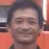 Sumarsumar from Pontianak | Man | 20 years old | Gemini