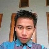 Muhhazacy from Palu | Man | 23 years old | Leo