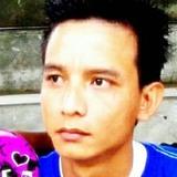 Noteapachuauui from Lunglei | Man | 29 years old | Gemini