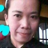 Yuliana from Wonosobo | Woman | 39 years old | Cancer