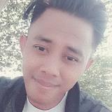 Jasman from Majalengka | Man | 25 years old | Cancer