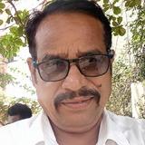 Sonuk from Nandurbar | Man | 20 years old | Gemini