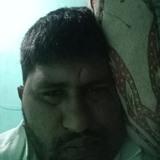 Dalalsonu43D from Ambala   Man   30 years old   Virgo