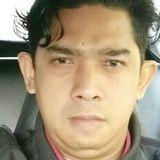 Aldoricco from Samarinda | Man | 36 years old | Aquarius
