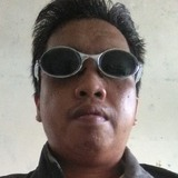 Rizky from Tegal | Man | 34 years old | Sagittarius
